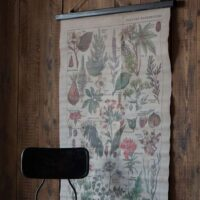Stor-lærred-med-botaniske-blomster-motiver